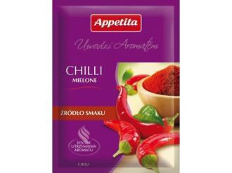 Appetita – szkoła uwodzenia aromatem...