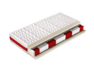 Wyjątkowa wytrzymałość i komfort snu na materacu Molto-Forte